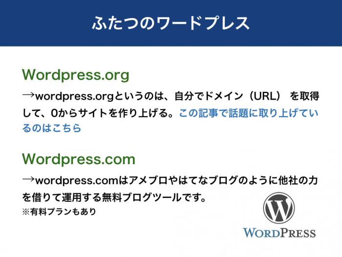 Wordpress.org→wordpress.orgというのは、自分でドメイン(URL) を取得して、0からサイトを作り上げる。この記事で話題に取り上げているのはこちら WordPress.com→wordpress.comはアメブロやはてなブログのように他社の力を借りて運用する無料ブログツールです。※有料プランもあり