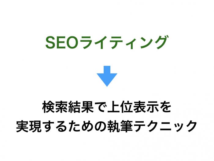 検索結果で上位表示を実現するための執筆テクニック
