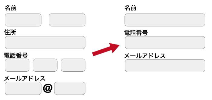 入力フォームの項目数を最小限にした例