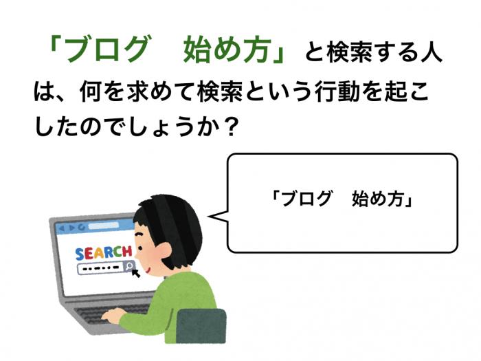 「ブログ 始め方」と検索する人は、何を求めて検索という行動を起こしたのでしょうか?