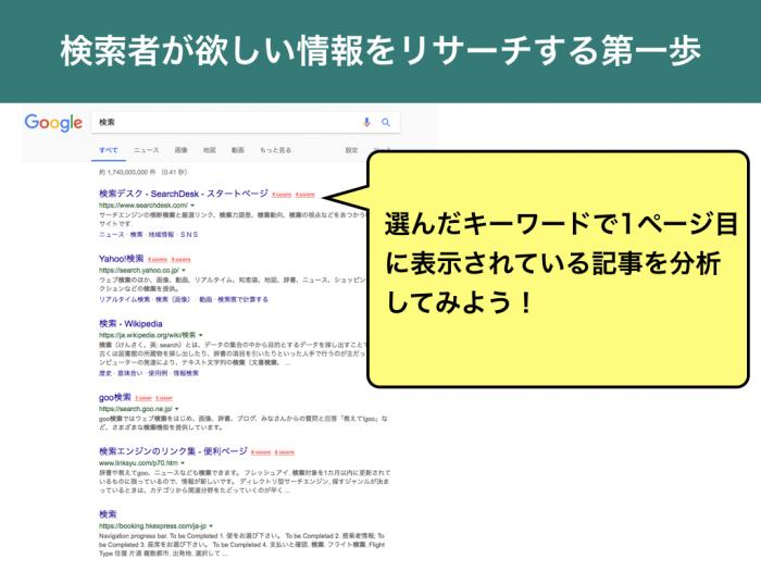 検索者が欲しい情報をリサーチする第一歩 選んだキーワードで1ページ目に表示されている記事を分析してみよう!